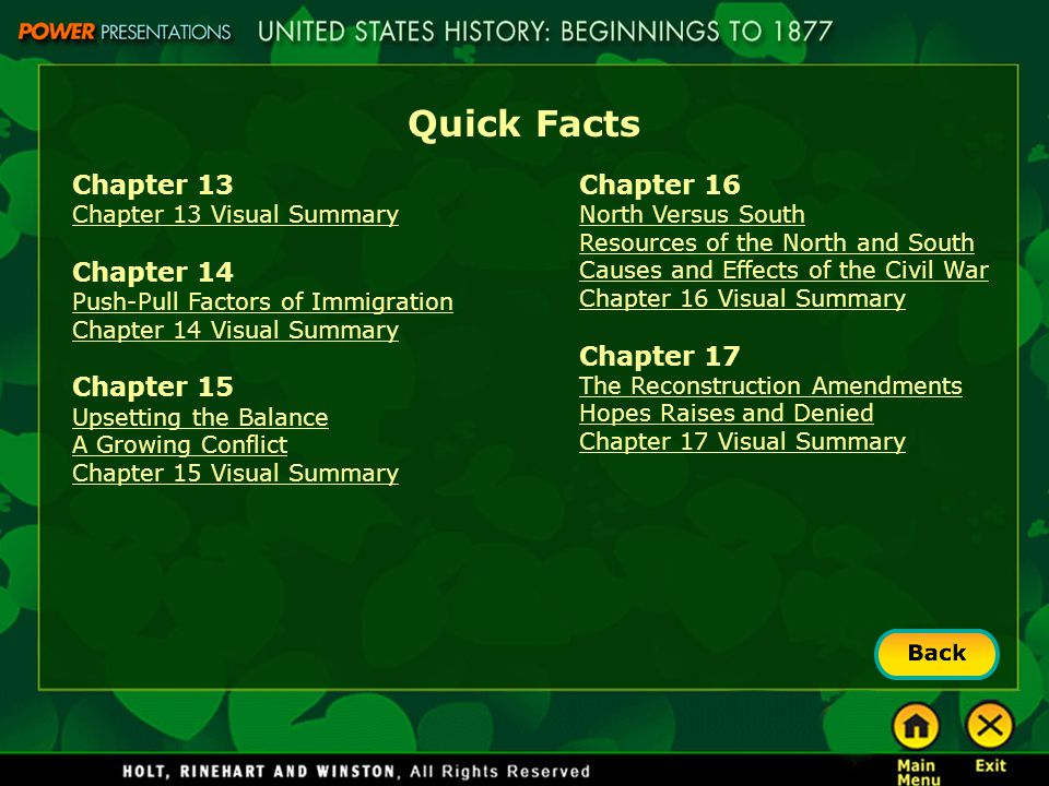 Quick Facts Chapter 13 Chapter 14 Chapter 15 Chapter 16 Chapter 17