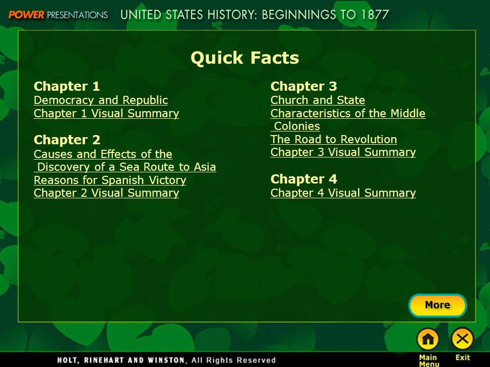 Quick Facts Chapter 1 Chapter 2 Chapter 3 Chapter 4