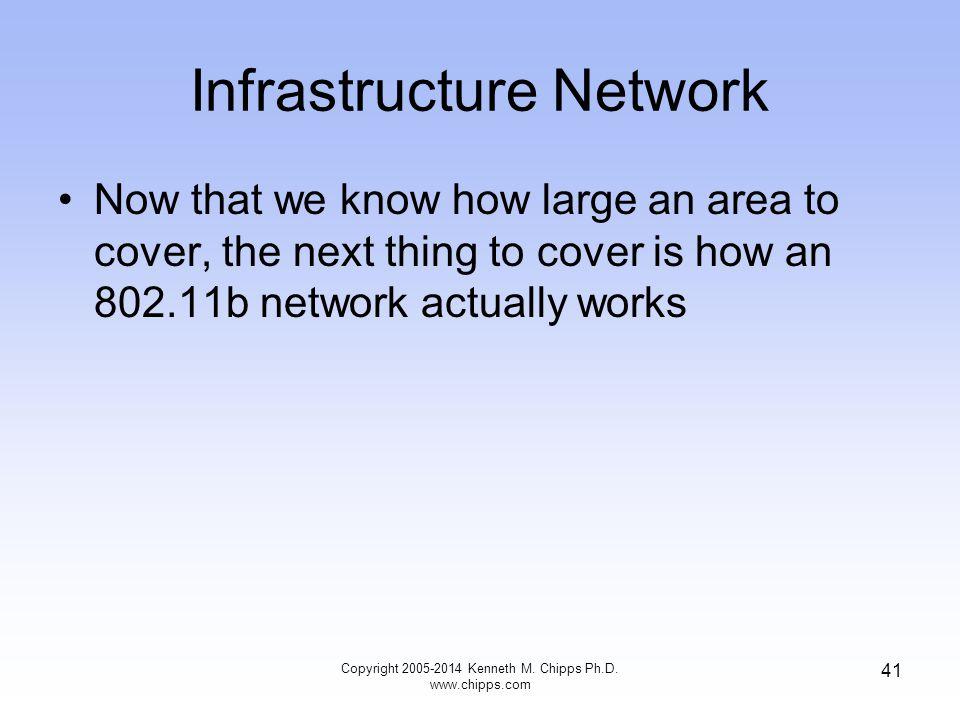 Infrastructure Network