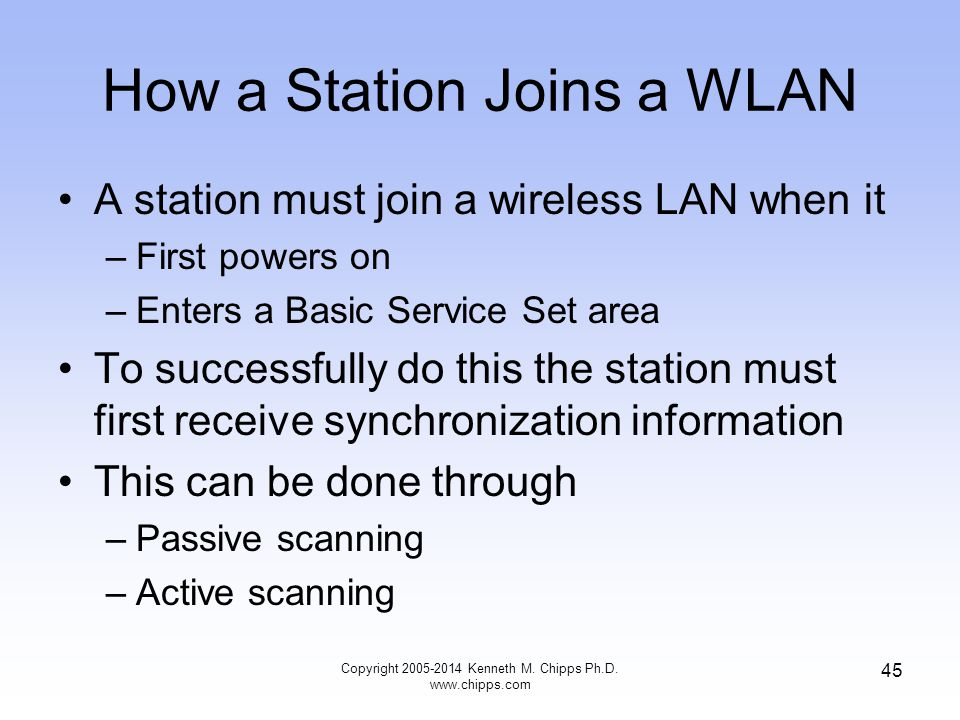 How a Station Joins a WLAN