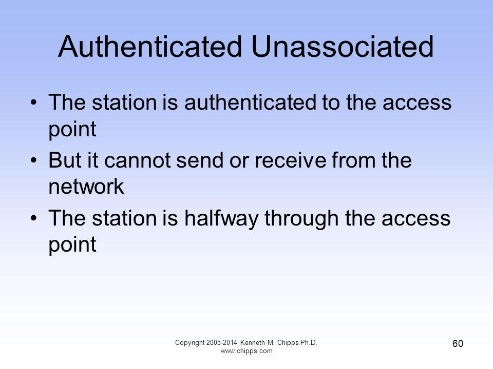 Authenticated Unassociated