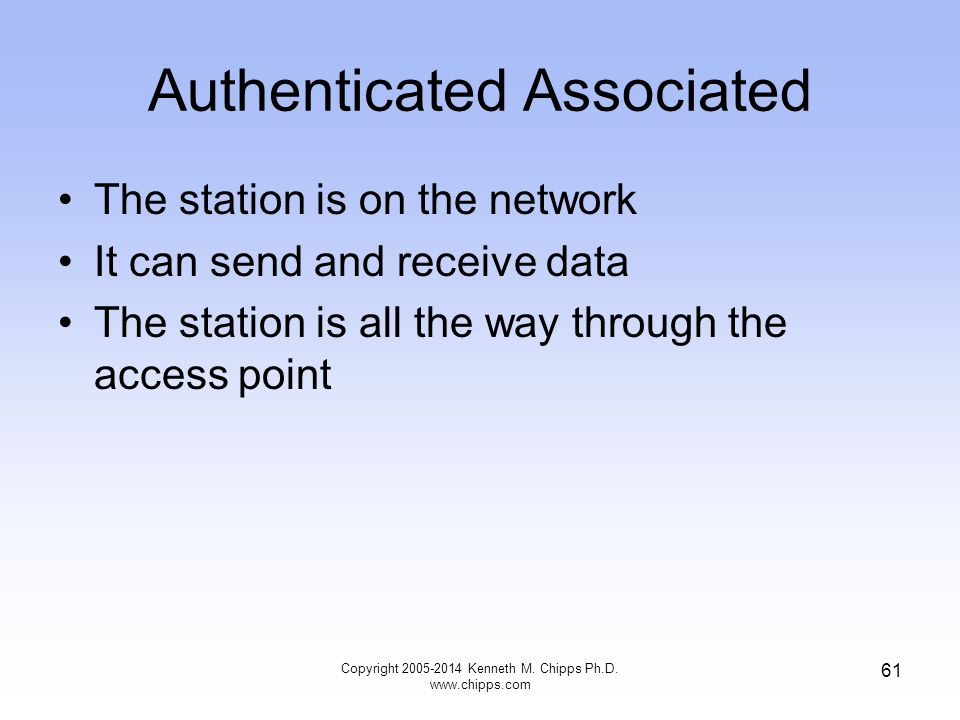 Authenticated Associated