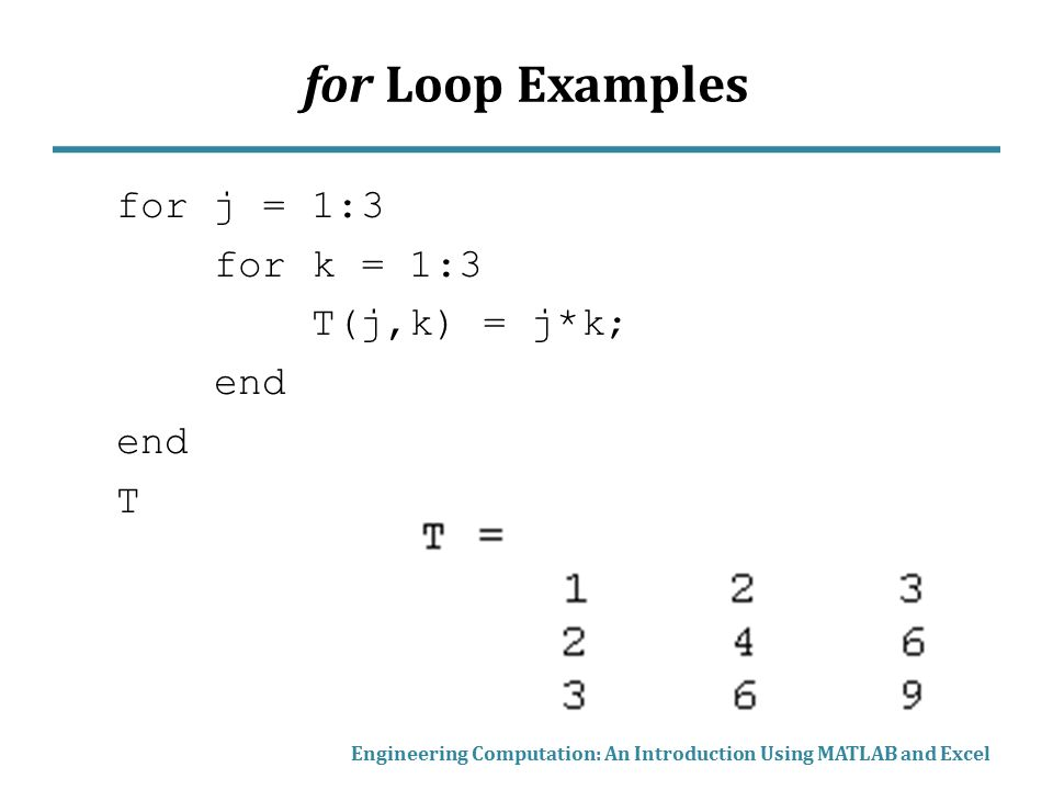 for Loop Examples for j = 1:3 for k = 1:3 T(j,k) = j*k; end T