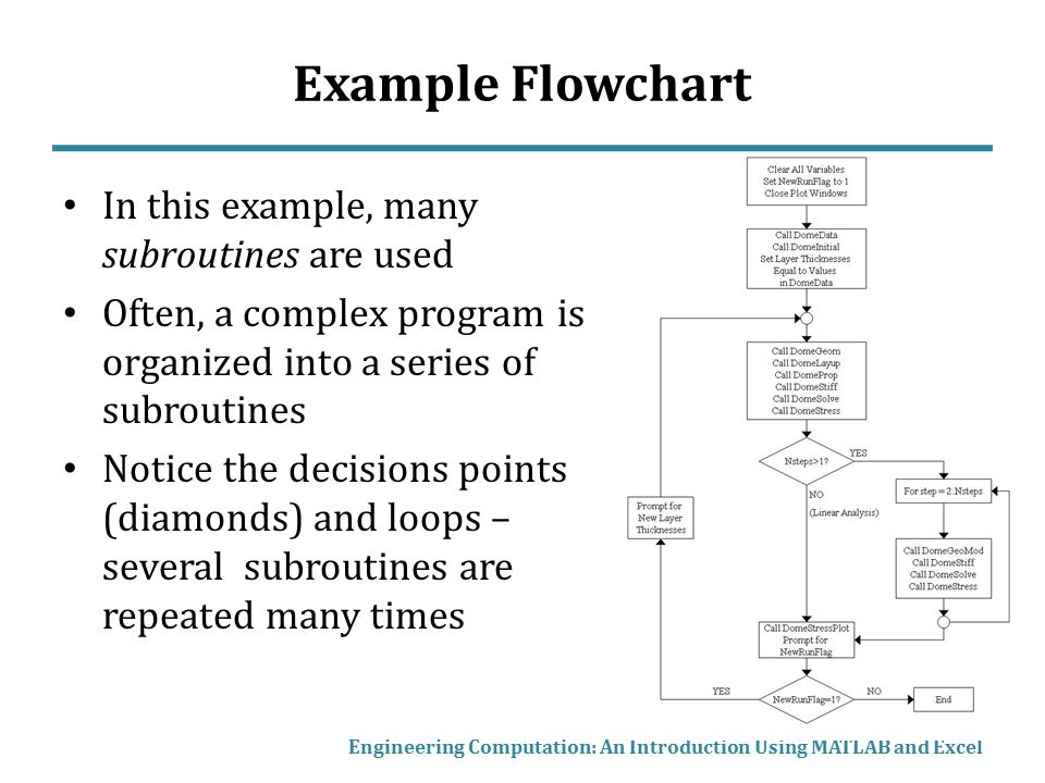 Example Flowchart In this example, many subroutines are used