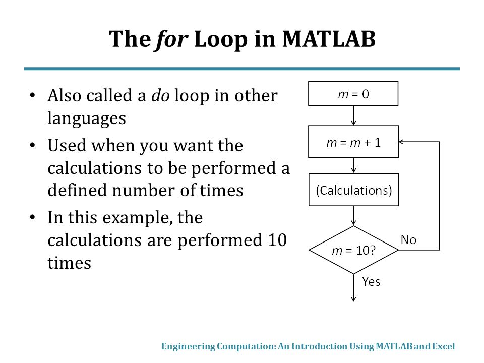 The for Loop in MATLAB Also called a do loop in other languages