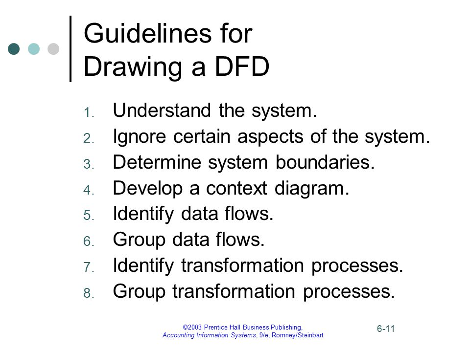 Guidelines for Drawing a DFD