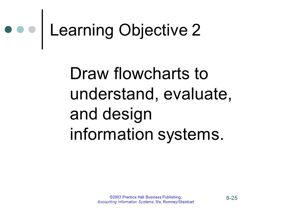 Learning Objective 2 Draw flowcharts to understand, evaluate, and design information systems. ©2003 Prentice Hall Business Publishing,