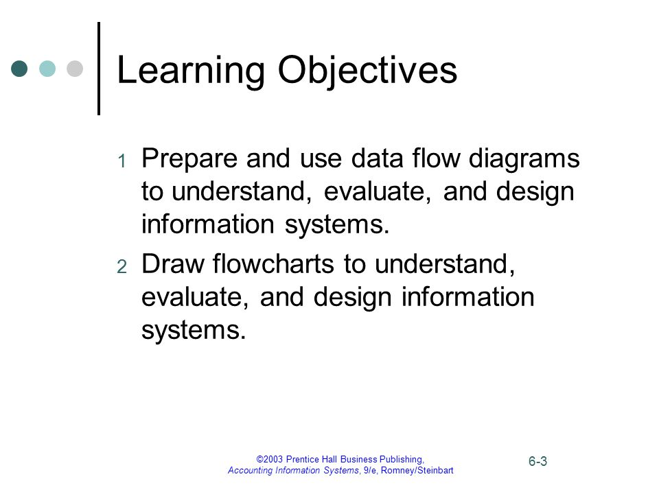 Learning Objectives Prepare and use data flow diagrams to understand, evaluate, and design information systems.