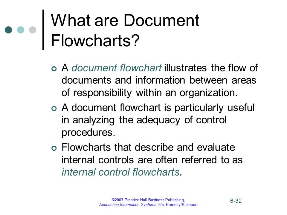 What are Document Flowcharts