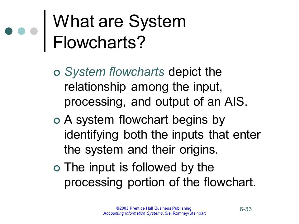 What are System Flowcharts
