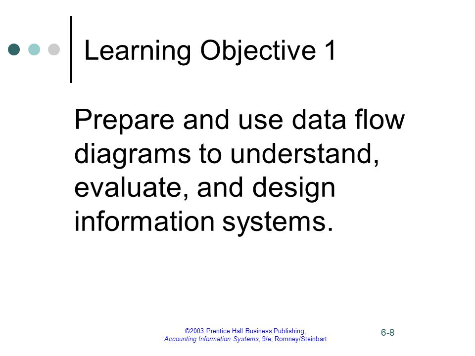 Learning Objective 1 Prepare and use data flow diagrams to understand, evaluate, and design information systems.
