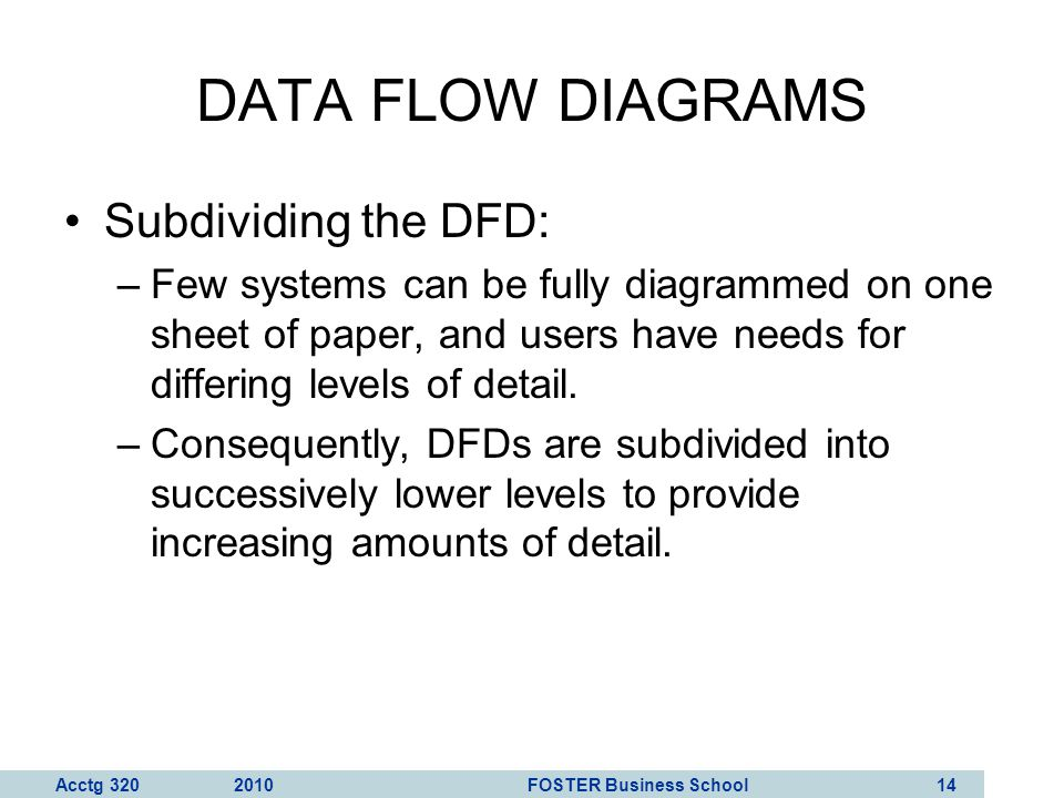 DATA FLOW DIAGRAMS Subdividing the DFD: