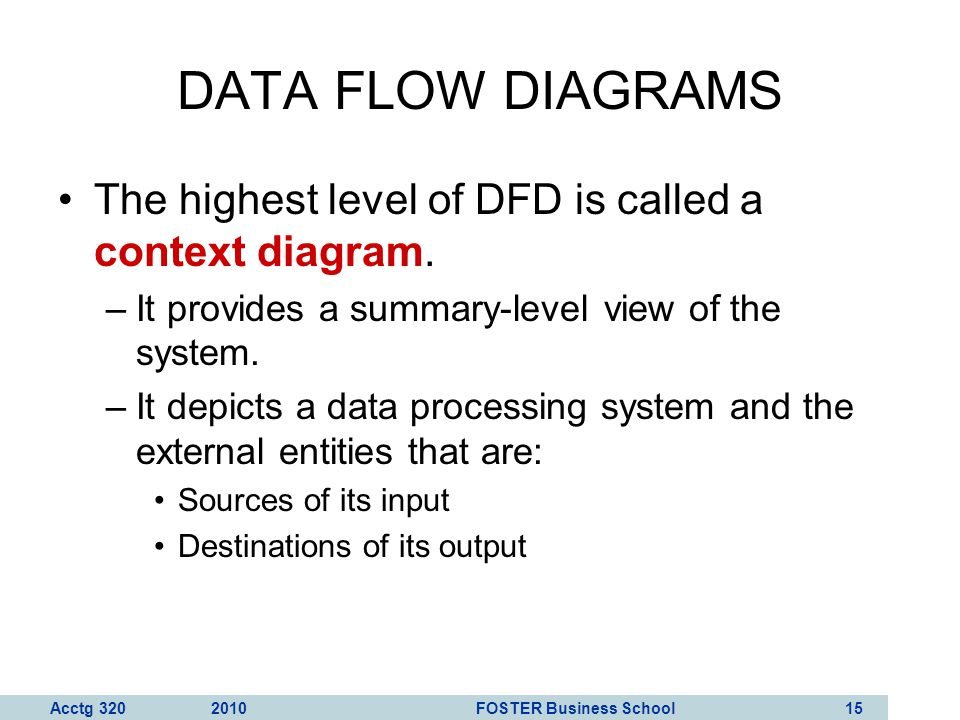 DATA FLOW DIAGRAMS The highest level of DFD is called a context diagram. It provides a summary-level view of the system.