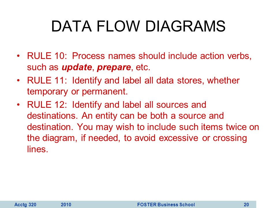 DATA FLOW DIAGRAMS RULE 10: Process names should include action verbs, such as update, prepare, etc.