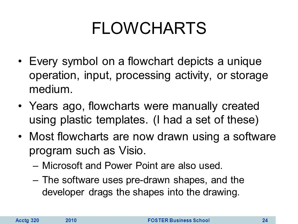 FLOWCHARTS Every symbol on a flowchart depicts a unique operation, input, processing activity, or storage medium.