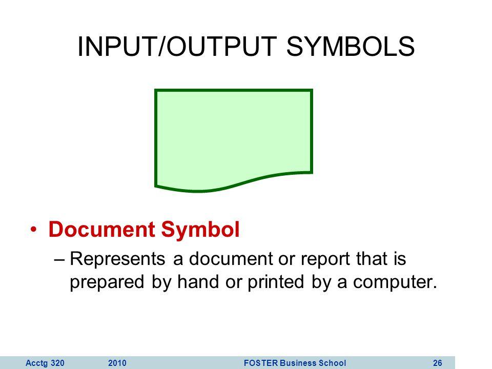 INPUT/OUTPUT SYMBOLS Document Symbol