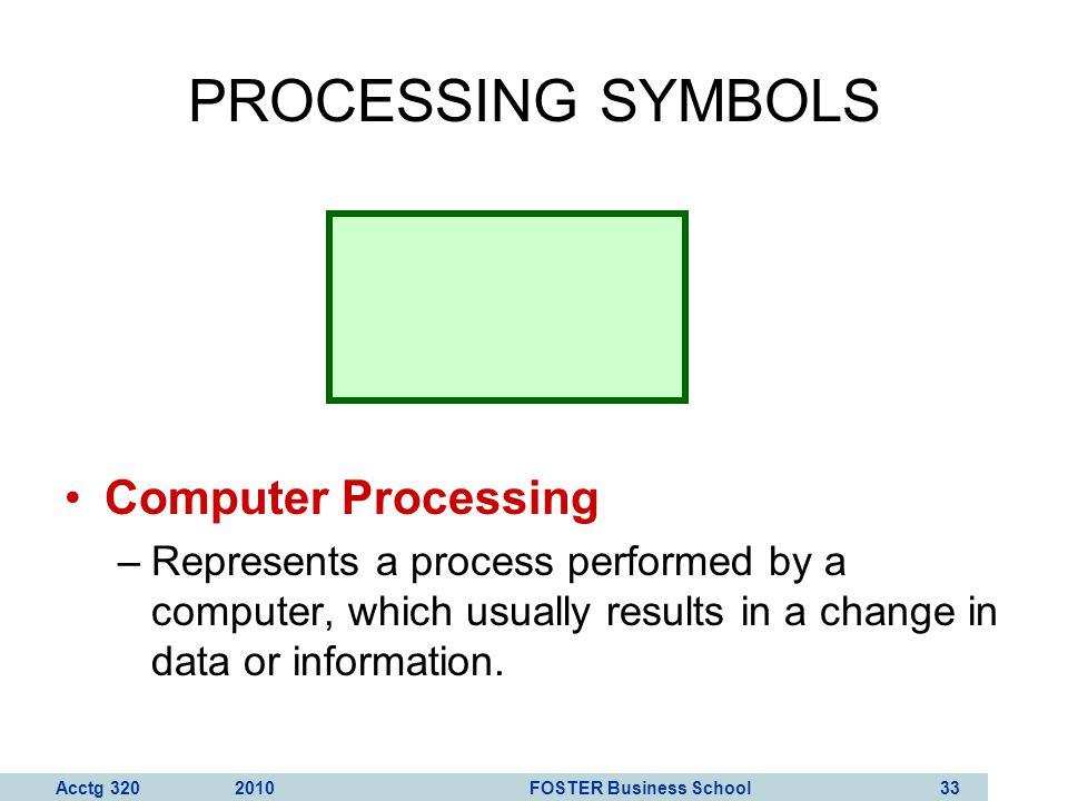 PROCESSING SYMBOLS Computer Processing