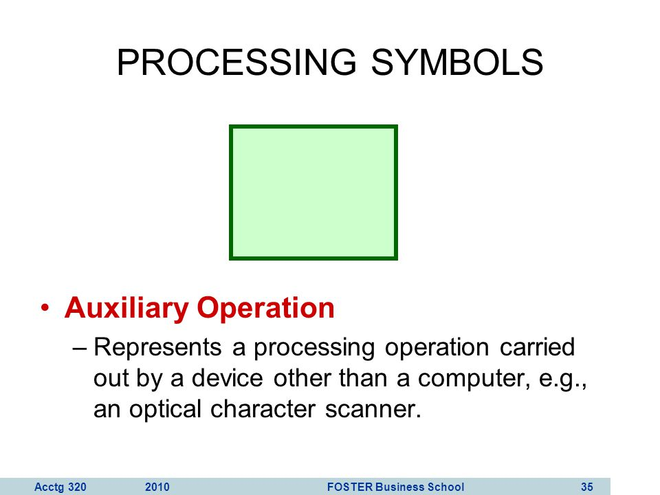 PROCESSING SYMBOLS Auxiliary Operation