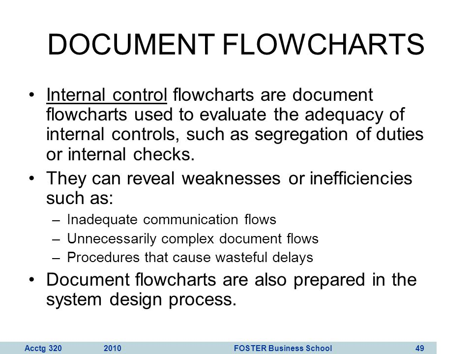 systems development and documentation techniques Of the development of market systems approaches from a small part of the large available documentation these documents have a strong and consistent narrative.