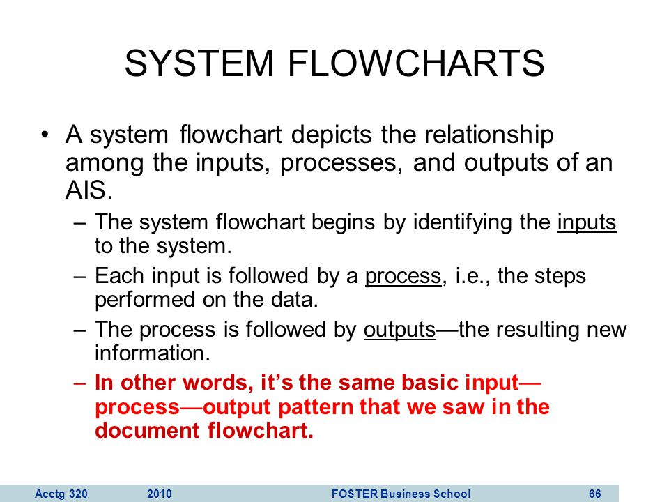 SYSTEM FLOWCHARTS A system flowchart depicts the relationship among the inputs, processes, and outputs of an AIS.