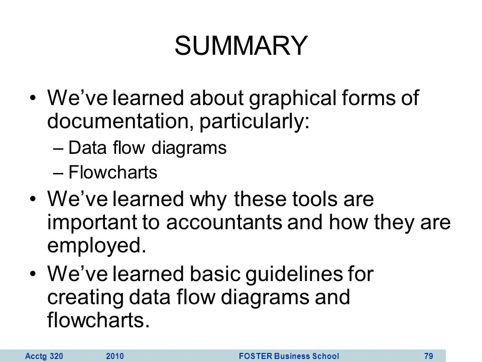SUMMARY We've learned about graphical forms of documentation, particularly: Data flow diagrams. Flowcharts.