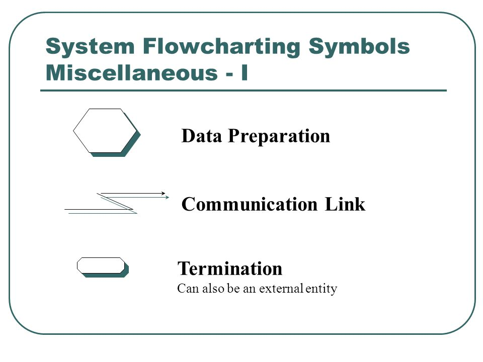 System Flowcharting Symbols Miscellaneous - I