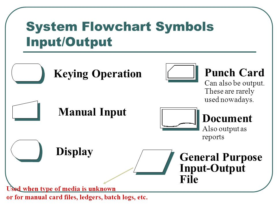How to customize <input type=