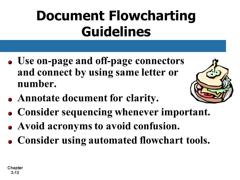 Document Flowcharting Guidelines