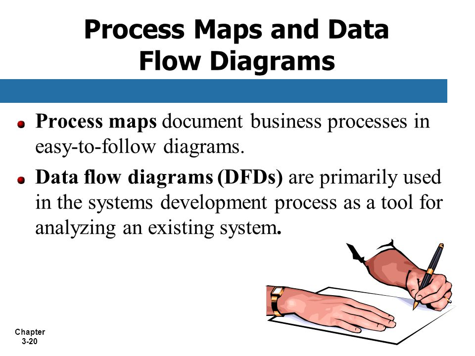 Process Maps and Data Flow Diagrams