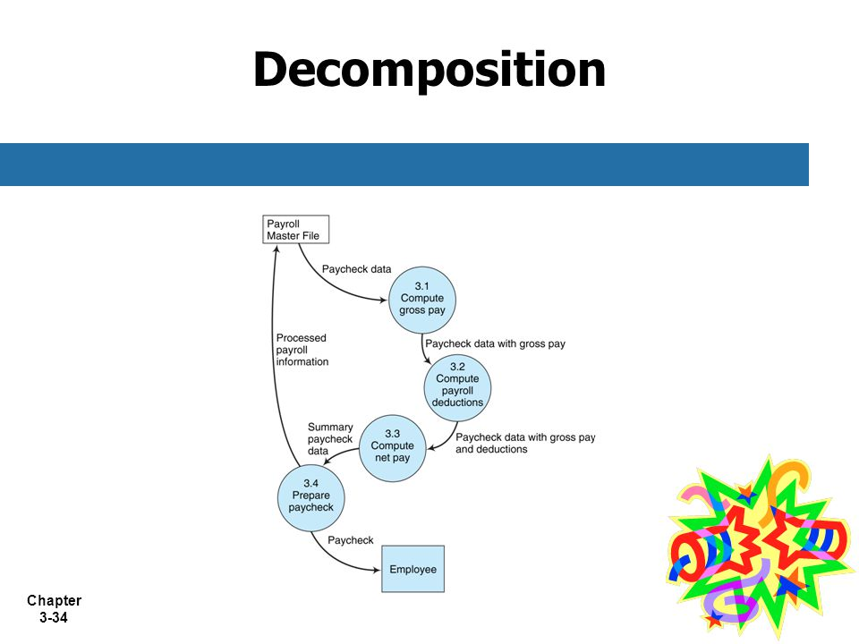 Decomposition 24