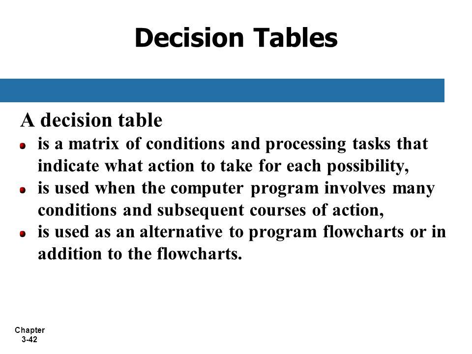 Decision Tables A decision table