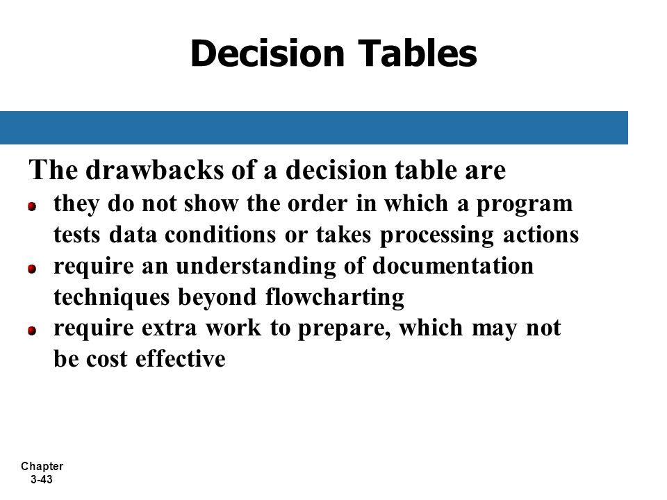 Decision Tables The drawbacks of a decision table are