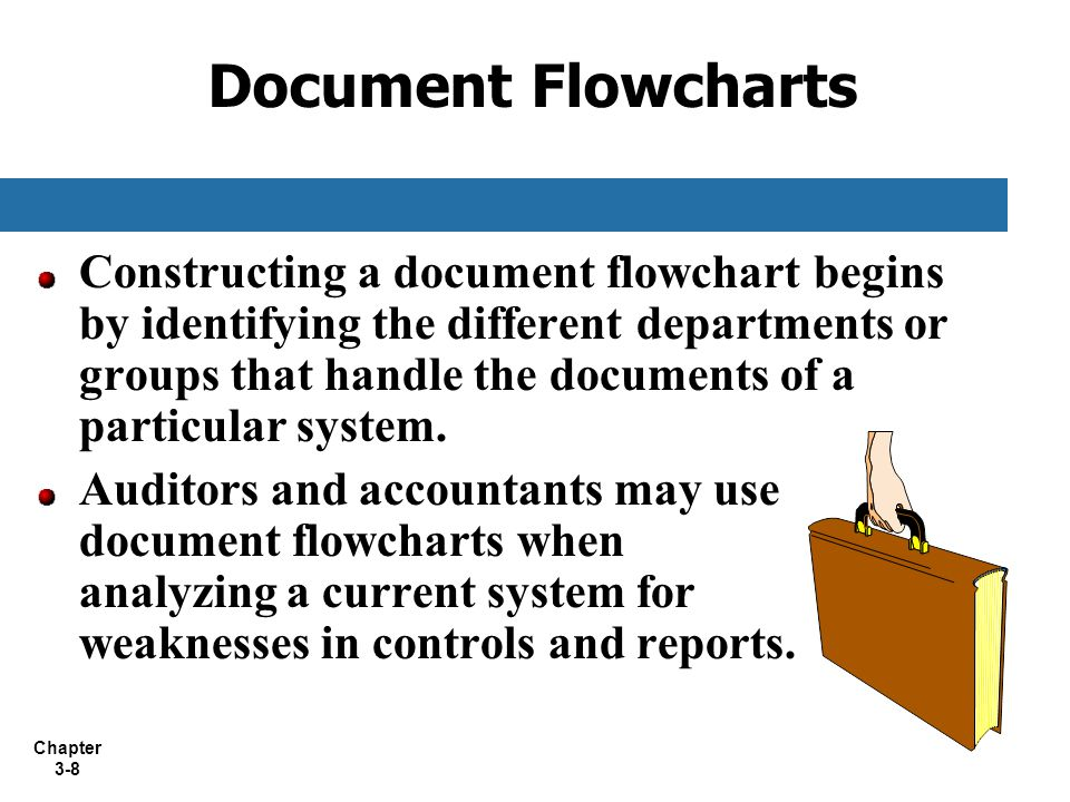 Document Flowcharts