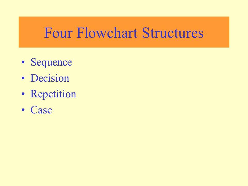 Four Flowchart Structures