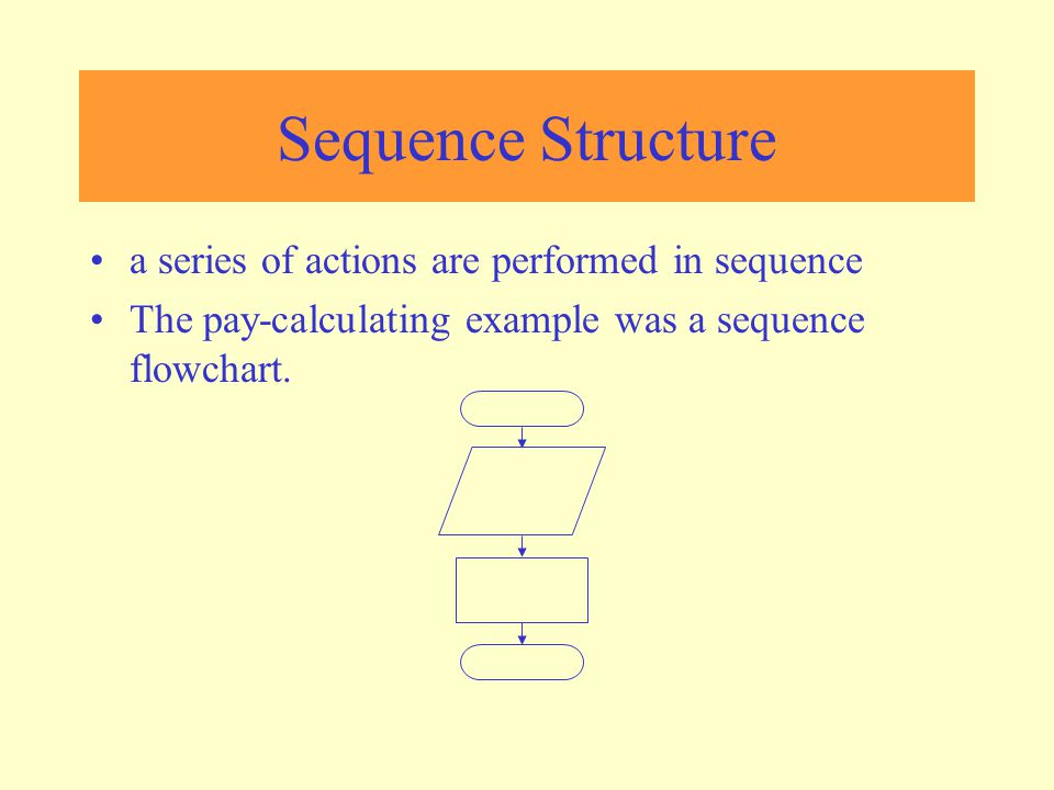 Sequence Structure a series of actions are performed in sequence