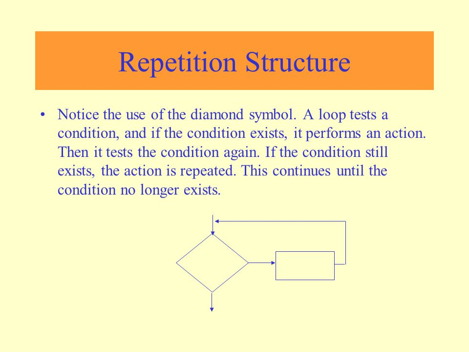 Repetition Structure