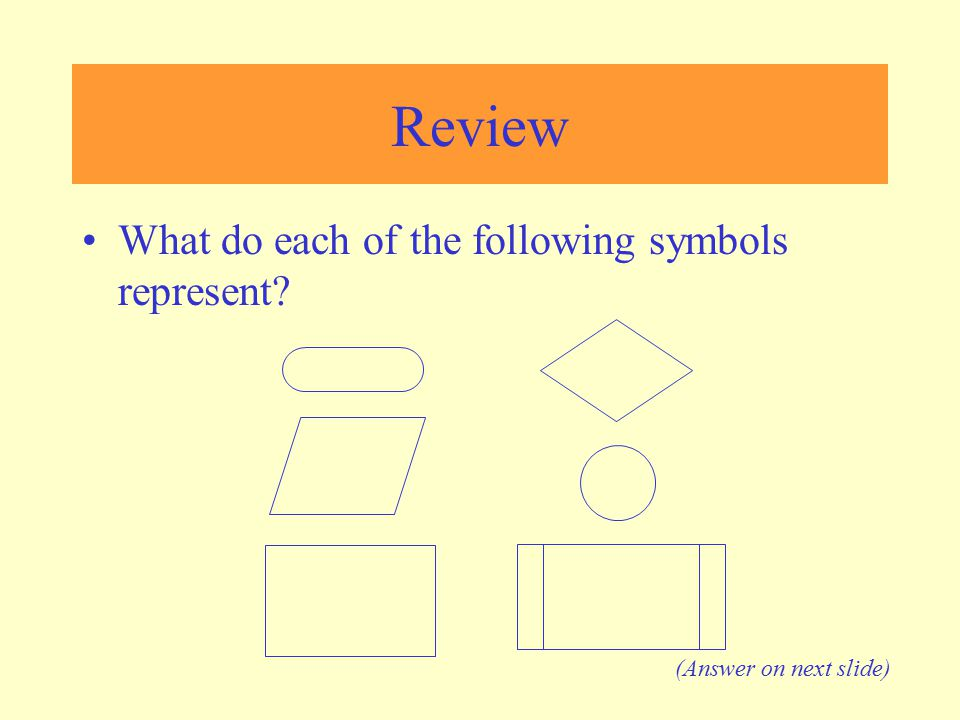 Review What do each of the following symbols represent