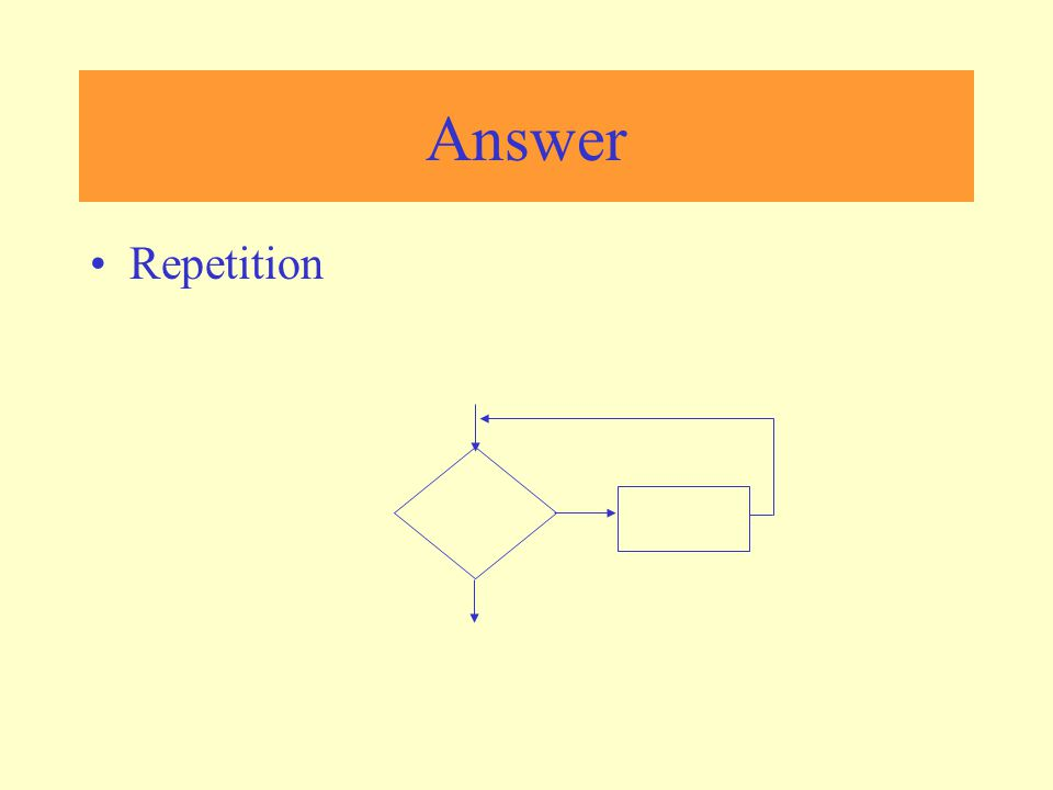 Answer Repetition