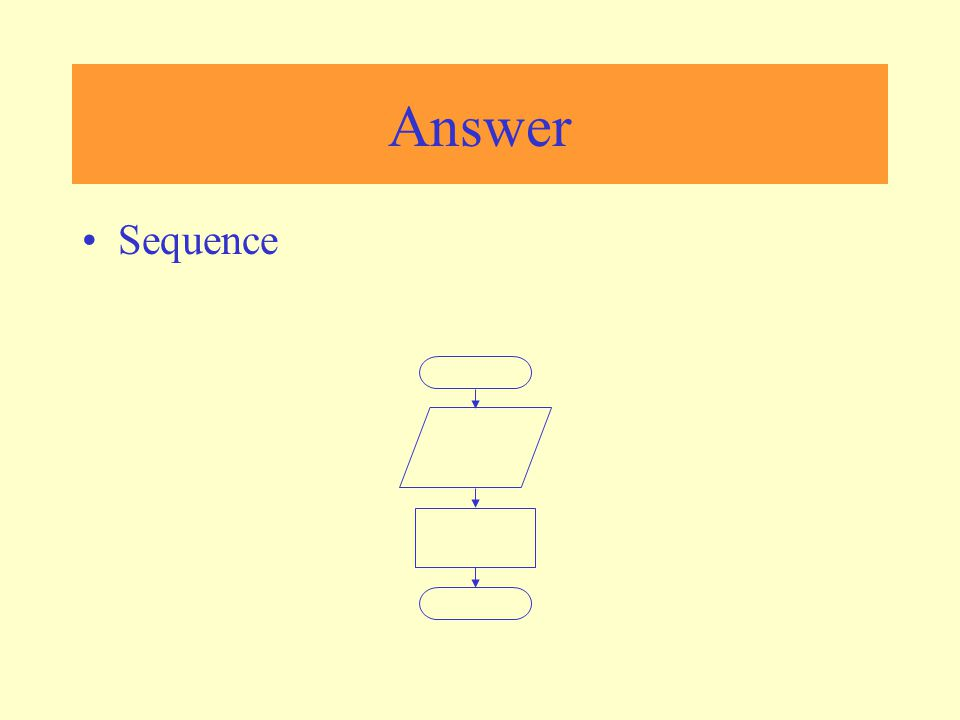 Answer Sequence