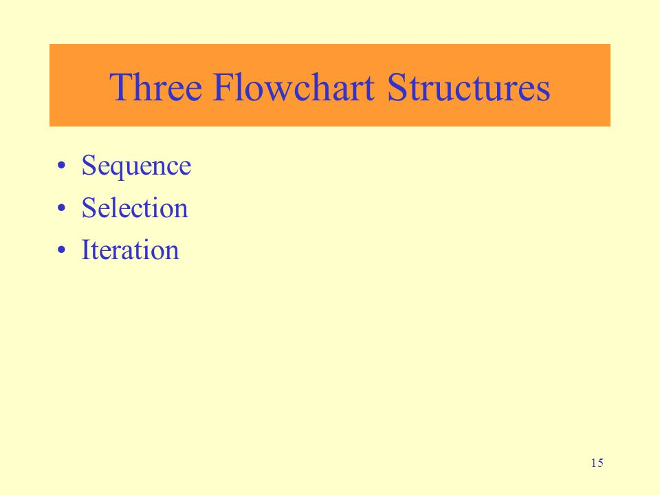 Three Flowchart Structures