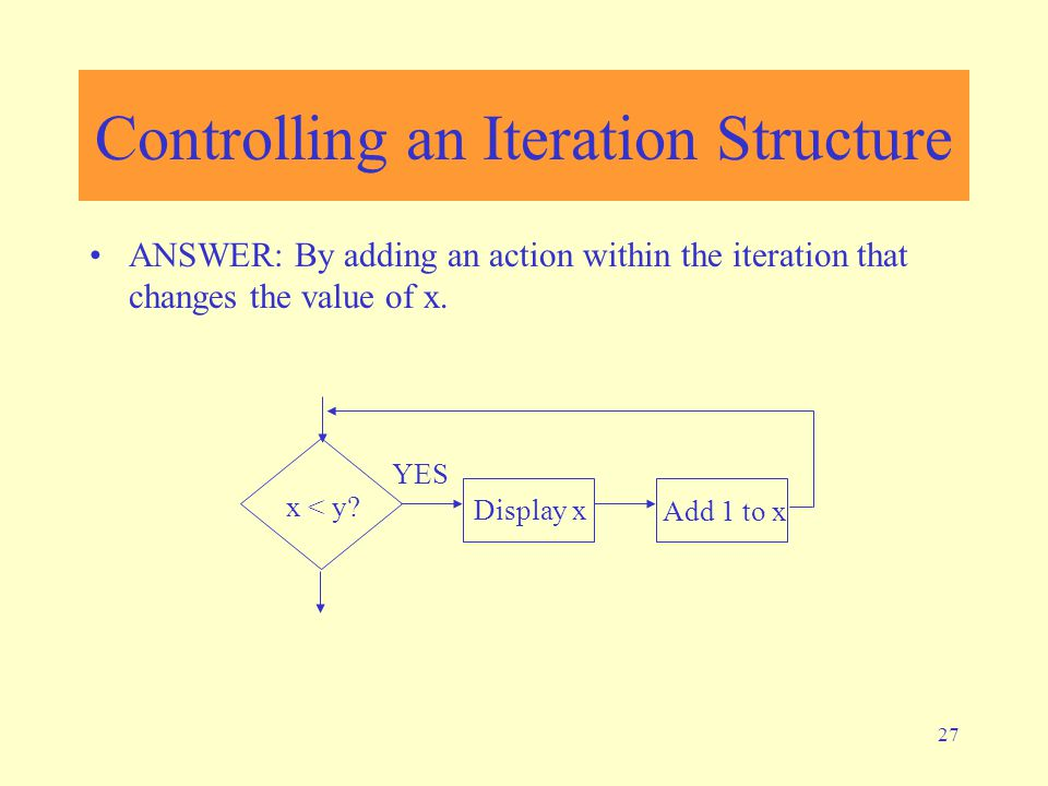 Controlling an Iteration Structure