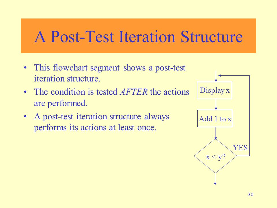 A Post-Test Iteration Structure