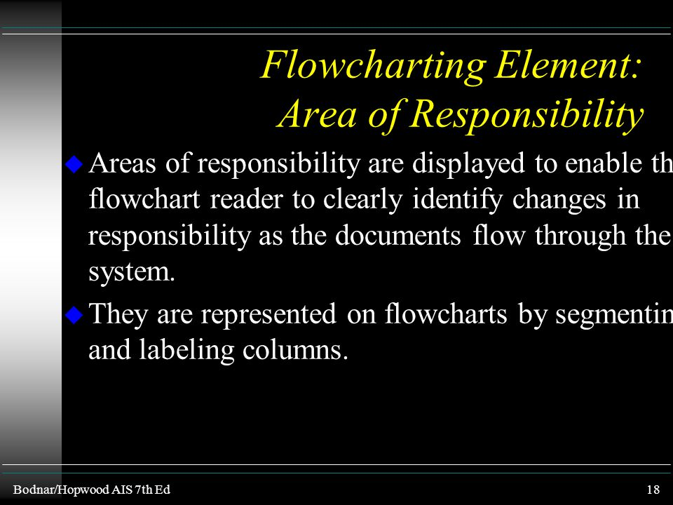 Flowcharting Element: Area of Responsibility