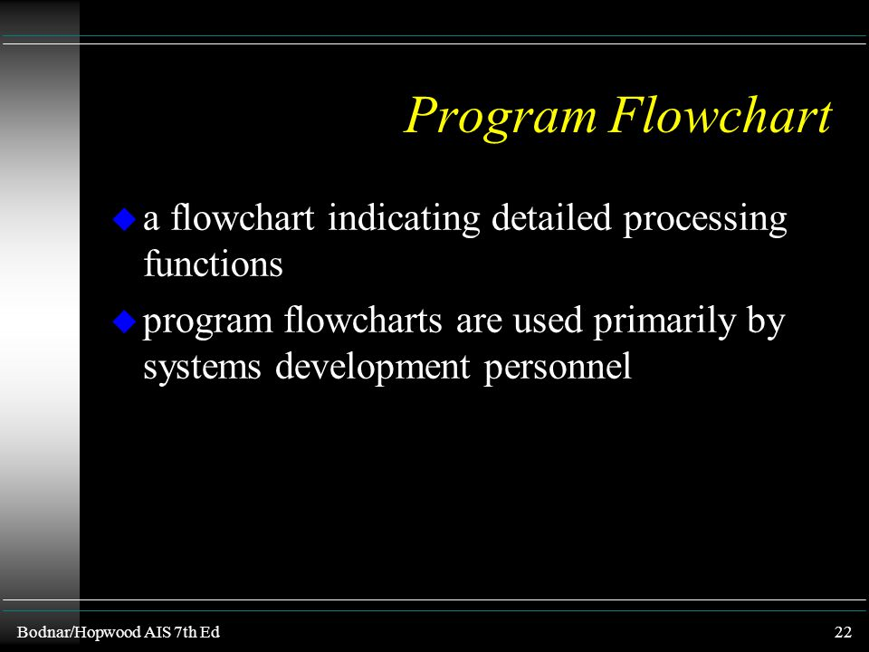 Program Flowchart a flowchart indicating detailed processing functions