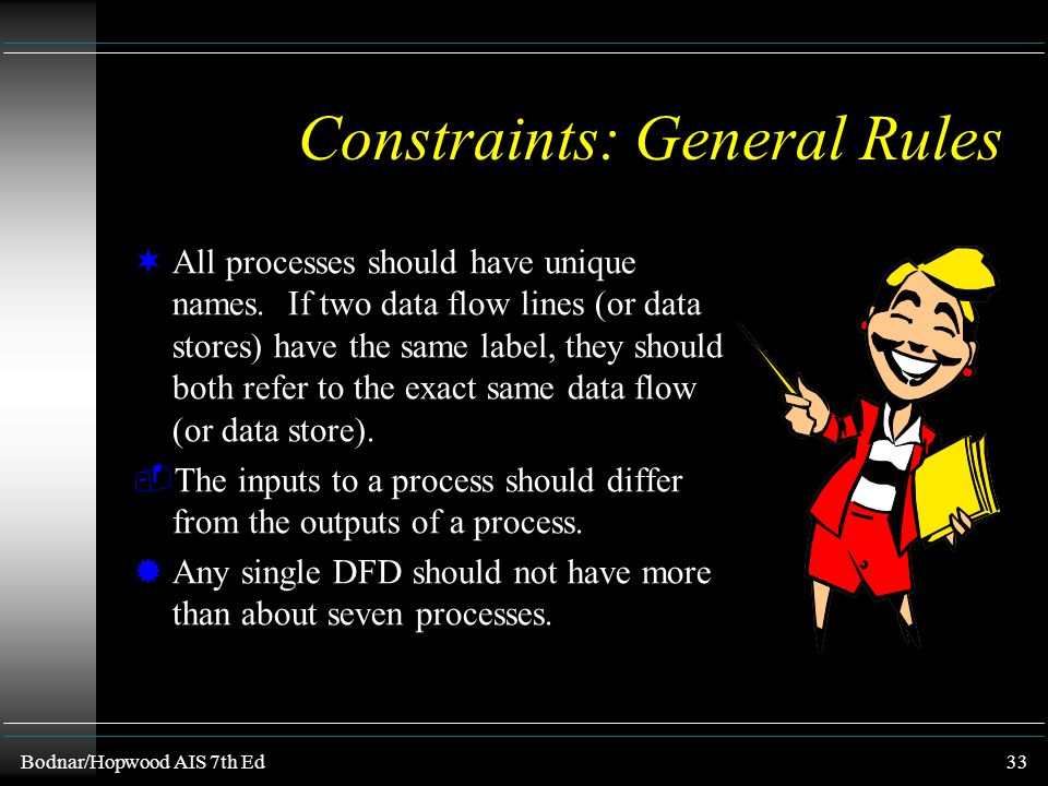 Constraints: General Rules