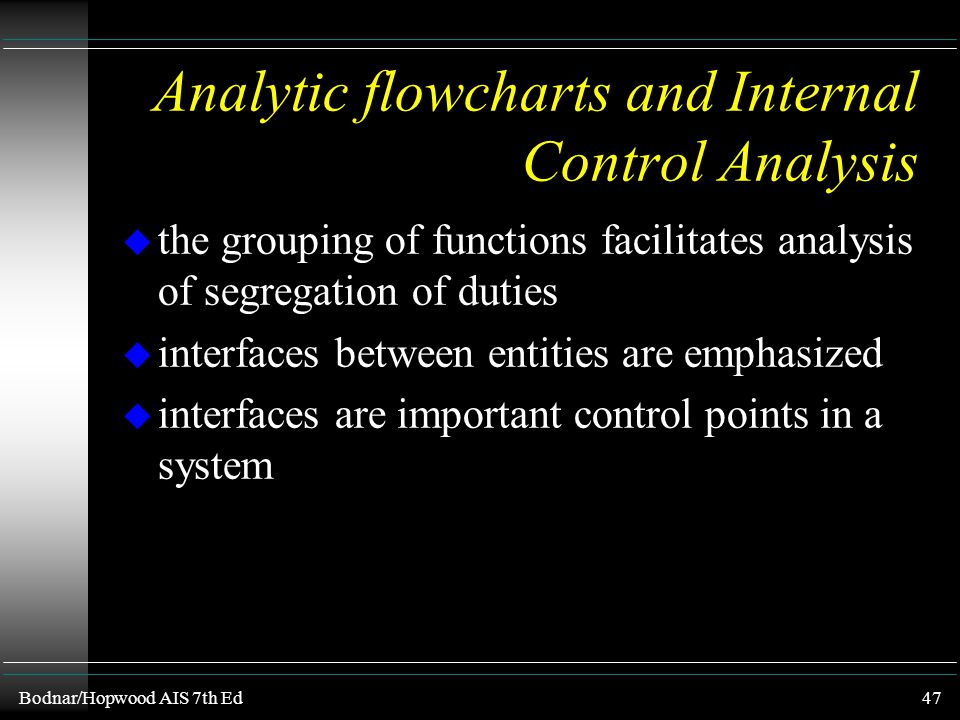 Analytic flowcharts and Internal Control Analysis