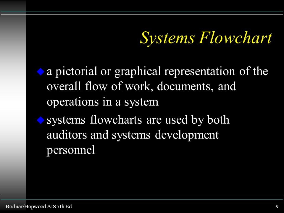 Systems Flowchart a pictorial or graphical representation of the overall flow of work, documents, and operations in a system.