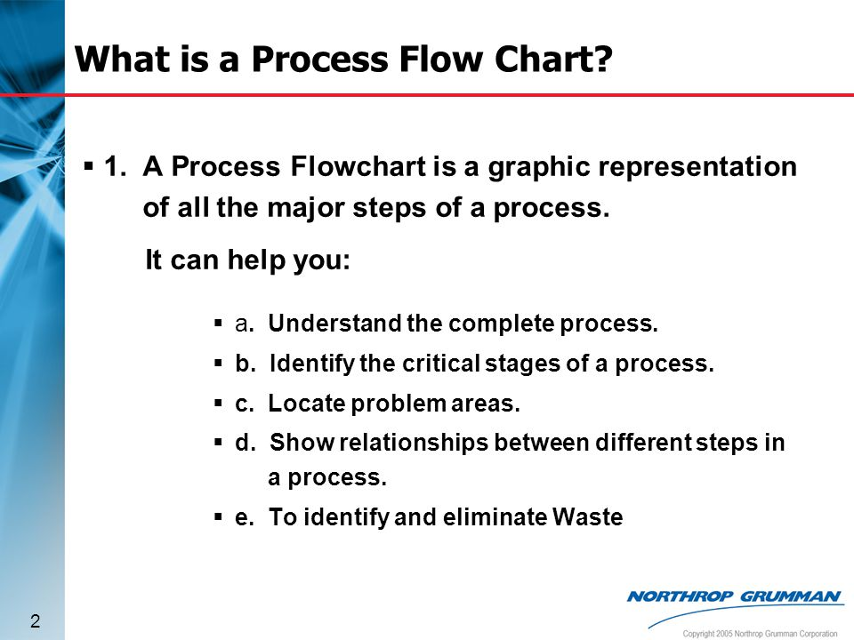 What is a Process Flow Chart