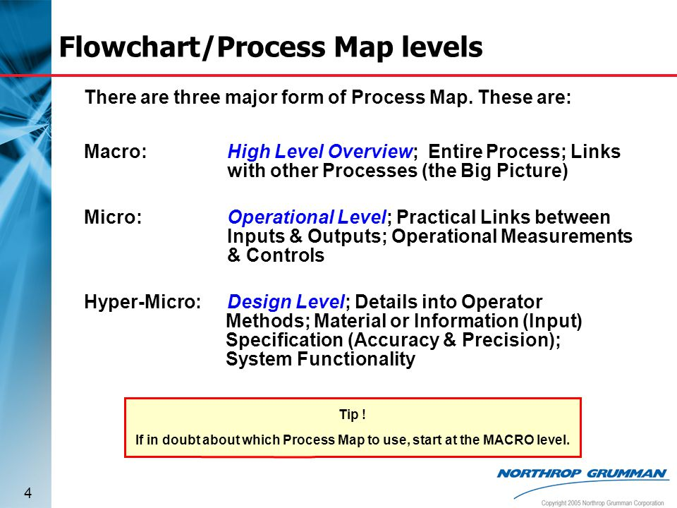 If in doubt about which Process Map to use, start at the MACRO level.