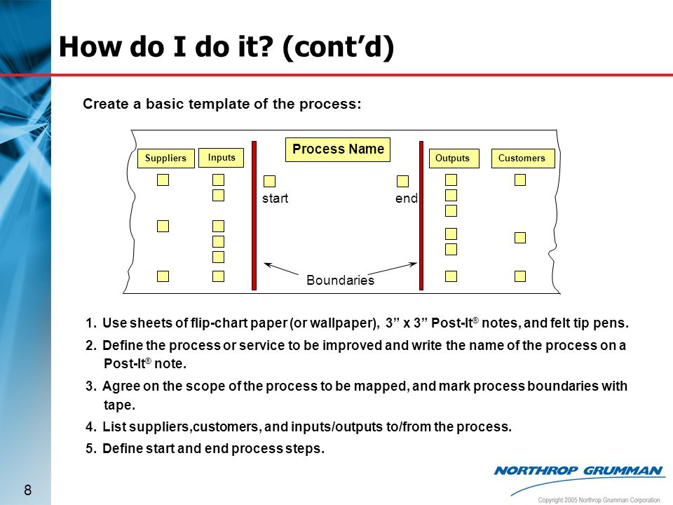 how do i do it contd create a basic template of the - Input Process Output Diagram Template